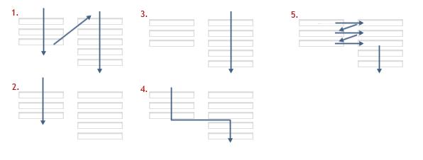 formularios_varias_columnas