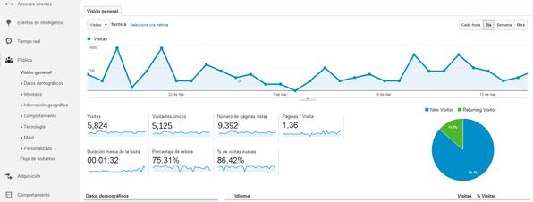 dashboard_analytics